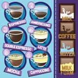 Vintage réglé - types de boissons de café photo libre de droits
