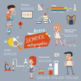 Vintage school infographics Royalty Free Stock Photography