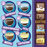 Vintage set - types of coffee drinks. Royalty Free Stock Photo