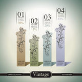 Vintage style Bar Graph Royalty Free Stock Photography