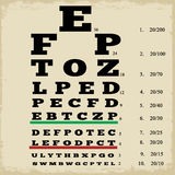 Vintage style eye chart vector illustration
