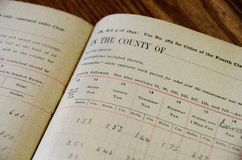 Vintage tax ledger in book. Close up of property tax ledger in vintage book Stock Photos