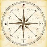 Vintage wind rose. Stock Images