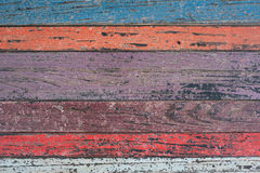 Vintage Wood For text and background Stock Photography
