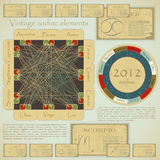 Vintage zodiac circle. With zodiac sign - illustration Royalty Free Stock Photography