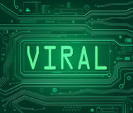 Viral concept. Stock Photography