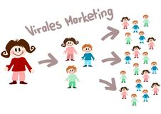 Viral marketing Stock Images