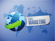 Viral marketing international sign Royalty Free Stock Photos