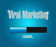 viral marketing loading bar sign concept Stock Photo