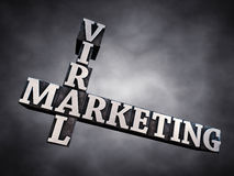 Virale marketing Royalty-vrije Stock Afbeelding
