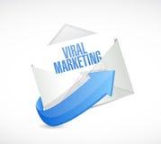 Virenmarketing-E-Mail-Zeichenkonzeptillustration Stockbild
