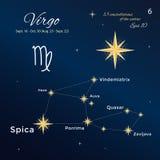 virgo Hoog gedetailleerde vectorillustratie 13 constellaties van de dierenriem met titels en eigennamen voor sterren Royalty-vrije Stock Foto