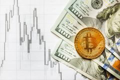 Trading bitcoin with 100 dollars