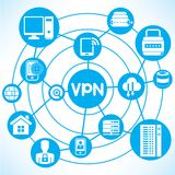 Virtual Private Network Stock Photo