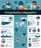 Virtual Reality Flat Infographic Poster Royalty Free Stock Image