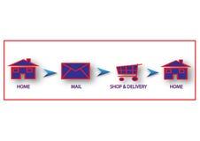 Virtual shopping object Stock Image
