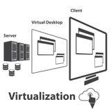 Virtualisatie gegevensverwerking en gegevensbeheer concept Vector Royalty-vrije Stock Foto