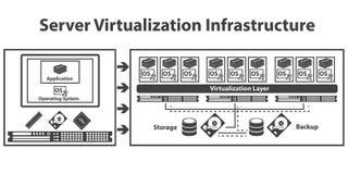 Virtualisatie gegevensverwerking en gegevensbeheer concept Vector Royalty-vrije Stock Fotografie