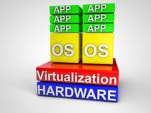 Virtualização Fotografia de Stock