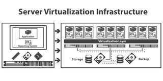 Virtualization computing and Data management concept. Vector Royalty Free Stock Photography