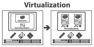 Virtualization computing and Data management concept. Vector Royalty Free Stock Photo