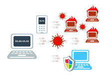 Virus attack. Computer virus attack and anti-virus solution Royalty Free Stock Photos