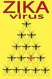 Virus de Zika ilustración del vector