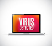 Virus detected computer sign illustration Royalty Free Stock Photos