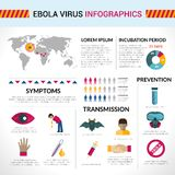 Virus di Ebola Infographics Fotografie Stock