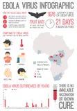 Virus Ebola Infographic illustration de vecteur
