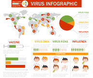 Virus infographic icons set template design outbreaks concept vector illustration. Stock Photography