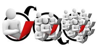 Virus- marknadsföring - folk på datorer Royaltyfria Bilder