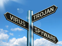 Virus Trojan Spyware Signpost Showing Internet Or Computer Threa Stock Photo