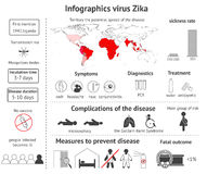 Virus Zika de Infographics Imagenes de archivo