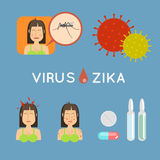 Virus zika vector illustration. Mosquito infected with zika virus, infects a girl. Epidemic of zika virus. Risk of Contracting. Zika virus vector illustration royalty free illustration