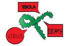 Viruse de Ebola Imagen de archivo