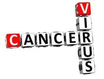 viruskorsord för cancer 3D royaltyfri illustrationer