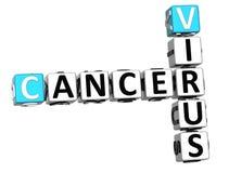 viruskorsord för cancer 3D vektor illustrationer
