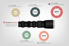 Visão do espaço temporal da empresa representada pela lente do dslr ilustração royalty free