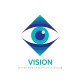 Visão - ilustração do conceito do molde do logotipo do vetor Olho humano Sinal da oftalmologia da medicina Elemento do projeto ilustração royalty free