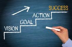 Visão, objetivo, ação, sucesso - estratégia empresarial