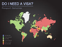 Visas information for Commonwealth of the Bahamas. Visas information for Commonwealth of the Bahamas passport holders. Year 2017. World map infographics showing Royalty Free Stock Photo