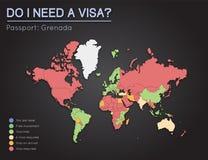 Visas information for Grenada passport holders. Stock Image