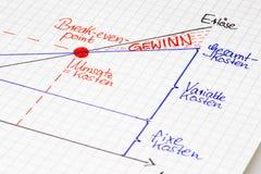 Visión de conjunto gráfica: Punto de equilibrio en lengua alemana imagenes de archivo