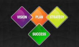 Visieplan en strategiegrafiek op zwarte achtergrond Royalty-vrije Stock Afbeelding