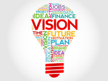 VISION bulb. Word cloud, business concept