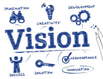 Vision concept. Vision. Chart with keywords and icons Royalty Free Stock Image