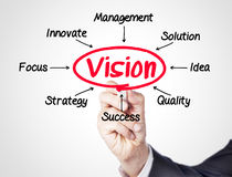Vision. Concept sketched on screen Royalty Free Stock Photo