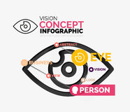Vision eye infographic conceptual composition Royalty Free Stock Images