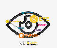 Vision eye infographic conceptual composition Stock Photos